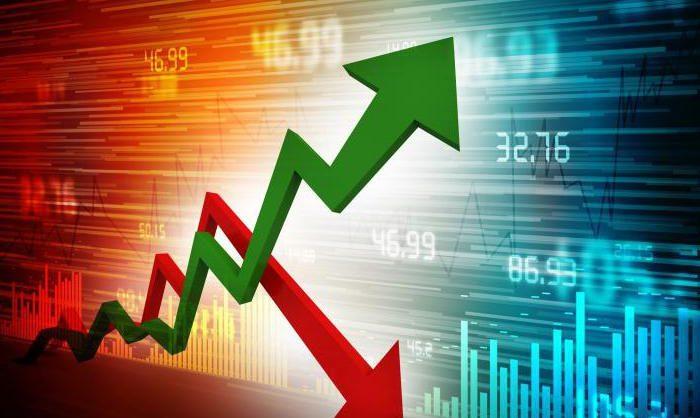 Центробанк изменит политику таргетирования инфляции
