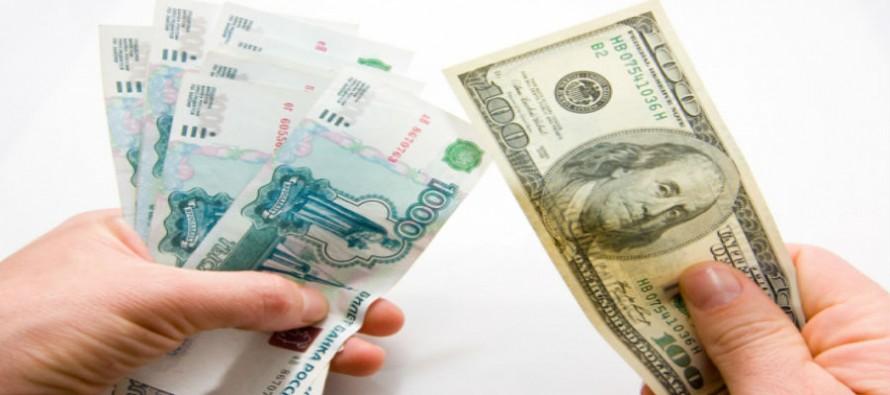 Форекс прогноз курса рубля к доллару