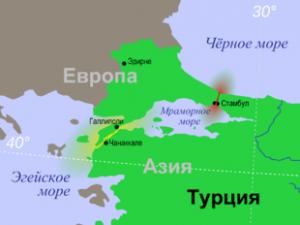 310px-Black_Sea_Straits_rus