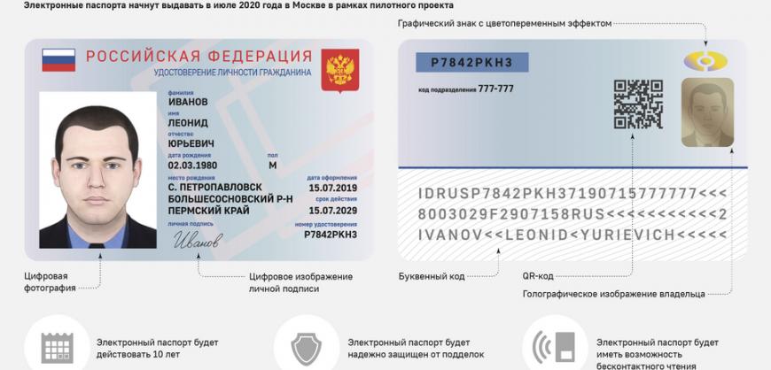 В Москве до конца 2021 года запустят выдачу электронных паспортов